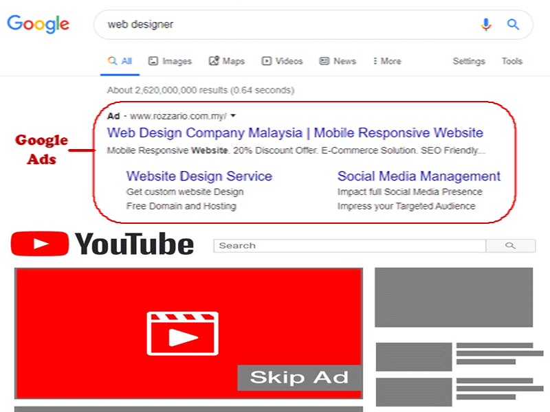 Advertising with Google